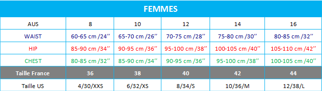 Guide tailles funkita femmes