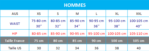 Guide tailles funky trunks hommes